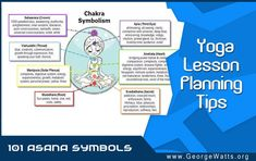 101 Yoga Asana Symbols