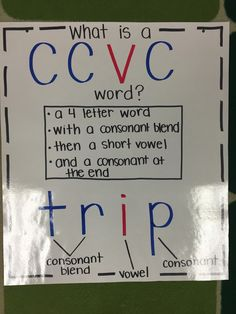 absolutely LOVE creating new posters and charts to help my students learn new skills. My co-workers have asked for several of them over t. Phonics Rules, Phonics Words, Teaching Phonics, Teaching Time, Cvc Words, Teaching Reading, Guided Reading, Close Reading, Reading School