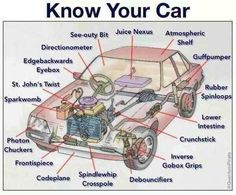 A primer on basic auto repair is a must if you are going to drive a car. To help you out, here are a. Very Smart Auto Repair Pointers That'll Save You Many Headaches! Car Memes, Car Humor, Funny Memes, Hilarious, Automobile, Car Facts, Pt Cruiser, Diy Car, Car Engine