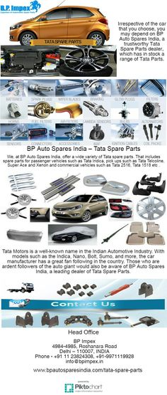 Tata Spare Parts Motors Is A Well Known Name In The Indian Automotive Industry With Models