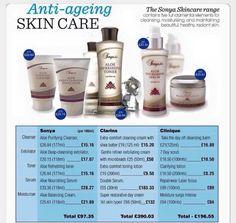 Sonya Skincare set Shop online www.gerborah-forever.myforever.biz/store