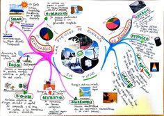 Las fuentes de energía y sus tipos. Globe Tattoos, Dragon Ball, Concept, Lettering, School, Mind Maps, Feng Shui, Google, Ideas