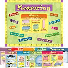 Measurement 10 in 1 Poster Set by Really Good Stuff Inc Gallon Man, Metric Conversion Chart, Volume And Capacity, Really Good Stuff, Next Generation Science Standards, Teacher Supplies, Charts For Kids, Set Cover, Classroom Posters