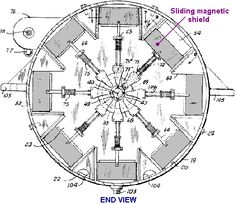 This is a guide in the entire tutorial of creating magnetic generators - self-sustaining - free energy. A Practical Guide to Free-Energy Devices: Magnet Power Tesla Technology, Energy Technology, Basic Electrical Wiring, Electrical Engineering, Renewable Energy, Solar Energy, Magnetic Generator, Nicola Tesla, Radio Amateur