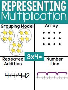 Introducing Multiplication - Ashleigh's Education Journey