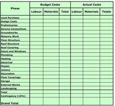 House Building Cost Estimator Spreadsheet | Business Templates ...