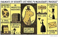 Dickens's Lost Novel - Writers Write Creative Blog