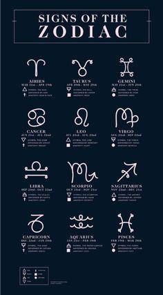Cute Tattoos For Women With Meaning Finger Tattoos, Body Art Tattoos, Small Tattoos, Tatoos, Tattoo Small, Sleeve Tattoos, Zodiac Symbols, Zodiac Art, Astrology Zodiac