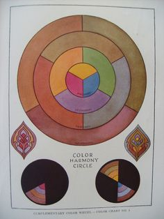 Complimentary Color Wheel from an art teacher's handbook entitled - Applied Art by Pedro Lemos published in 1920.