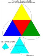 Printable pattern for tetrahedron