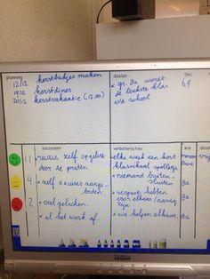 Afbeeldingsresultaat voor verbeterbord leerkracht
