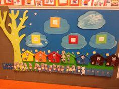 Een mooi kalnderbord om iedere dag te starten. Welke dag is het, seizoen, hoe is het weer en is iedereen aanwezig? Circle Time, Kindergarten, Classroom, Kids Rugs, Creative, Diy, Painting, Google, Health