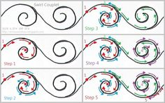 swirl quilting - Google Search