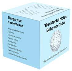 Mental notes behavior cube.  -What directly engages our emotions? -What shapes memory and perception? -What motivates us? -What encourages or discourages us? -What influences our decisions?