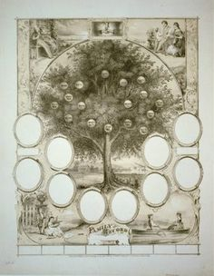 genealogy forms - Google Search