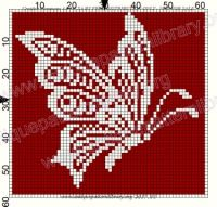 Cross Stitch Numbers, Cross Stitch Borders, Cross Stitch Animals, Funny Cross Stitch Patterns, Cross Stitch Designs, Cross Stitch Embroidery, Embroidery Patterns, Filet Crochet Charts, Butterfly Cross Stitch