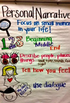 22 Awesome First Grade Anchor Charts That We Can't Wait to Use - WeAreTeachers