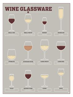 The Gallery of Wine Glassware   http://popchartlab.com/collections/just-in/products/the-gallery-of-wine-glassware