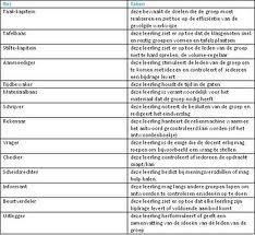 Rol en taak   coöperatieve werkvormen