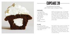 33 cupcake flavors with recipes.