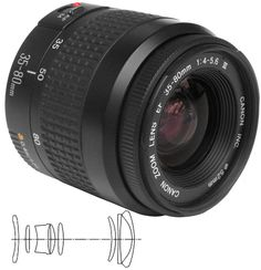 Canon EF 4-5,6/35-80mm