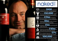 Jobs boost as Naked toasts fresh investment