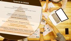 Du Mind Mapping à l'organisation agile et apprenante grâce au Management Visuel