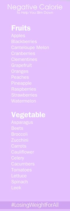 See our new post (Negative Calorie Foods. fitness, weight loss, healthy, eating, fruit, vegetable, slim down) which has been published on (Stay Healthy Fit) Post Link (http://stayhealthyfit.com/negative-calorie-foods-fitness-weight-loss-healthy-eating-fruit-vegetable-slim-down/) Please Like Us and follow us on Facebook @ https://www.facebook.com/cardioworkouts/