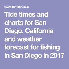 26 Best California weather jokes images in 2016 | California