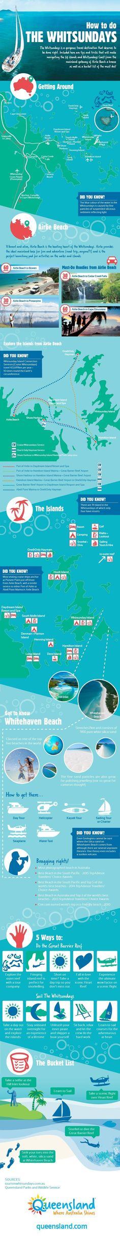 Welcome to Wonderland: The Whitsundays [INFOGRAPHIC] - If you've swooned over the photos of white silica sand swirling through crystal blue water, yachts sailing into sunsets past a heart shaped reef or Instagram shots of a celebrity's sojourn at the luxurious Qualia Resort, you're probably already weak at the knees for The Whitsundays. So what are you waiting for? If you've ever wanted to walk on the white sands of Whitehaven this travel info is for you!
