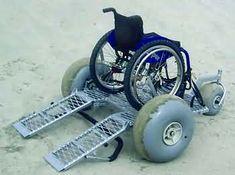 Wheelchair platform
