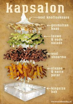 Het Kapsalon: een echte caloriebom maar verdomd lekker! - Sixpacks.be Pita kebab Kapsalon