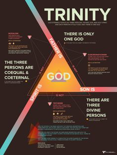 Trinity   Father, Son, Holy Spirit. Great info-graphic.