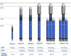 MEK - Raketa Falcon