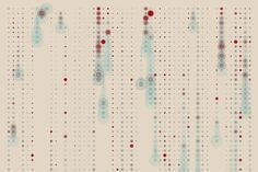 Eyeo Data Visualization sketch | von janwillemtulp