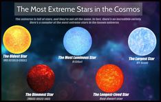 The most extreme stars in the cosmos