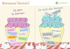 Borcanul fericirii Infant Activities, Activities For Kids, Social Emotional Activities, Kids Behavior, School Counseling, Classroom Activities, Kids Education, Classroom Management, Teacher Resources