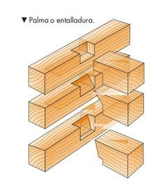 tipos ensambles madera (3)   Hacer bricolaje es facilisimo.com