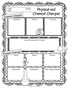 Formal Assessment, Matter Science, Physical Science, Teaching Science, Physics, Periodic Table, Posters, Concept, Periodic Table Chart