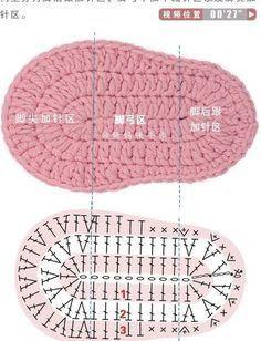 Resultado de imagem para suelas crochet graficos