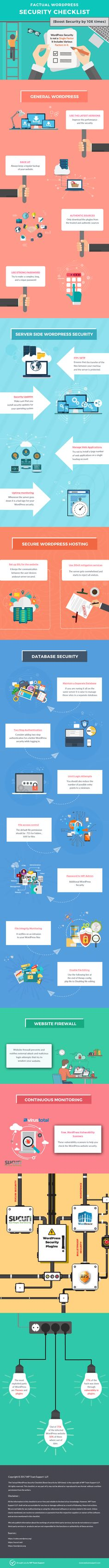20+ Ways to Make Your #WordPress Website More Secure #Infographic #WebDesign