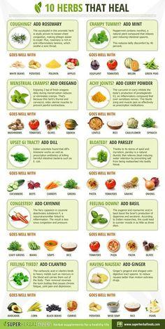 Herbs that heal (via)