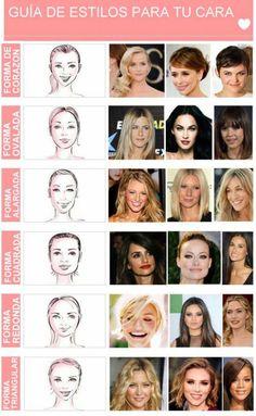 cortes de cabello dependiendo de la forma de cara