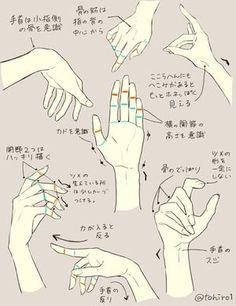 人体の基本であり、顔とおなじぐらい感情を表すともいわれる手の描き方の講座などをまとめました。正確なデッサンではなく「上手くみえるように描く」手を描くコツを紹介す...