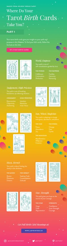 Learn to calculate your tarot birth cards in the link here! Tarot Birth Card Meanings - Part 1. Infographics about witchcraft, wicca, mysticism, magick, rituals, paganism, zodiac, astrology, spells, and the occult.