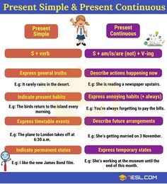 Present Simple vs Present Continuous! Learn the difference between Present Simple and Present Continuous tense with example sentences and useful grammar rules. English Tenses Chart, English Grammar Tenses, Teaching English Grammar, English Grammar Worksheets, English Verbs, Kids English, Grammar Lessons, English Language Learning, English Vocabulary