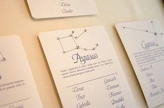 Il vostro matrimonio si avvicina e state pensando alla disposizione degli ospiti a tavola? Eh già, un lavoro difficile, spesso frutto...