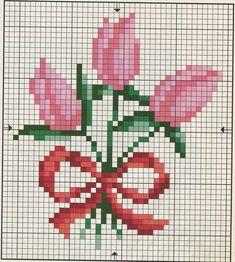 Tulips chart