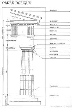 les l ments de l 39 ordre ionique vocabulaire architectural pinterest. Black Bedroom Furniture Sets. Home Design Ideas