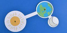Voici un montage pour expliquer aux enfants la rotation de notre Terre autour du Soleil et la rotation de la Lune autour de la Terre...